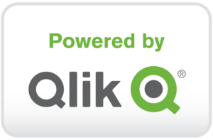 powered by Qlik