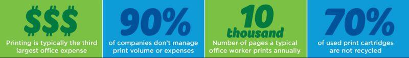 Printing_Statistics